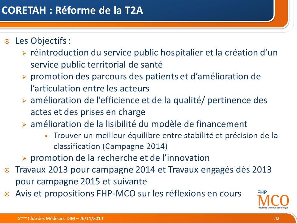 21/05/2014 Les Objectifs : réintroduction du service public hospitalier et la création dun service public territorial de santé promotion des parcours