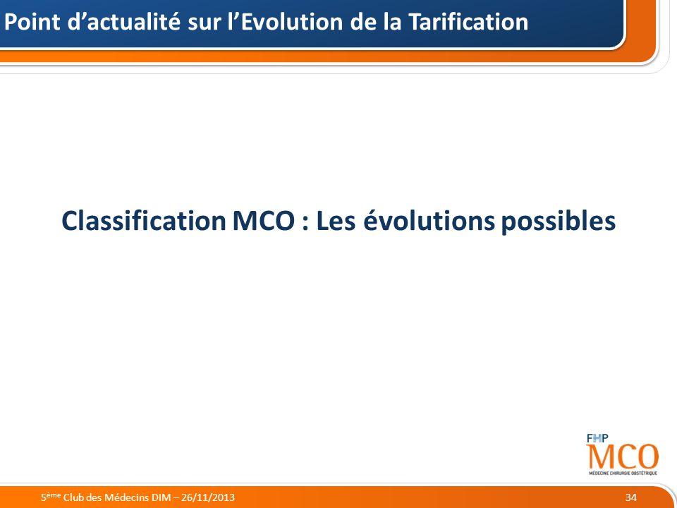 21/05/2014 Classification MCO : Les évolutions possibles Point dactualité sur lEvolution de la Tarification 345 ème Club des Médecins DIM – 26/11/2013
