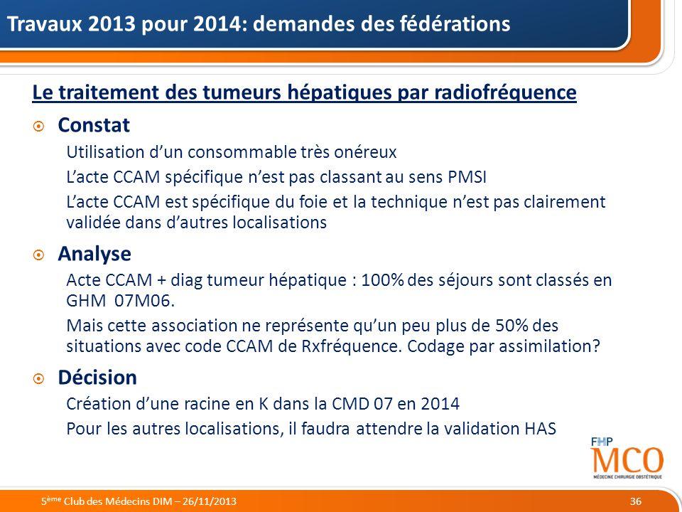 21/05/2014 Le traitement des tumeurs hépatiques par radiofréquence Constat Utilisation dun consommable très onéreux Lacte CCAM spécifique nest pas cla