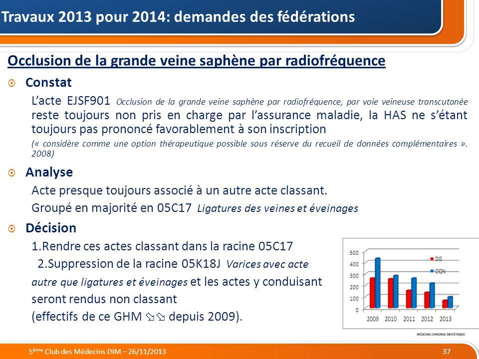 21/05/2014 Occlusion de la grande veine saphène par radiofréquence Constat Lacte EJSF901 Occlusion de la grande veine saphène par radiofréquence, par
