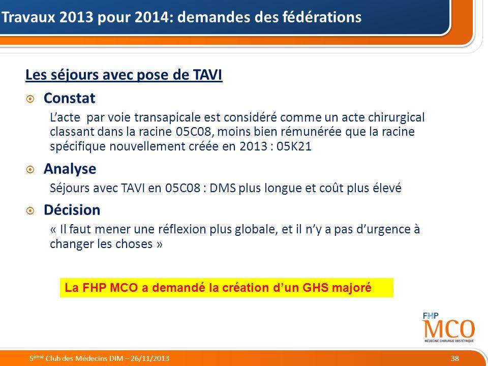 21/05/2014 Les séjours avec pose de TAVI Constat Lacte par voie transapicale est considéré comme un acte chirurgical classant dans la racine 05C08, mo