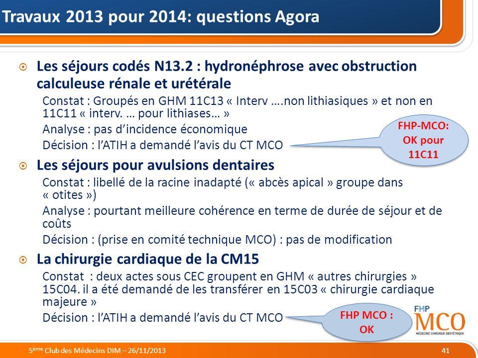 21/05/2014 Les séjours codés N13.2 : hydronéphrose avec obstruction calculeuse rénale et urétérale Constat : Groupés en GHM 11C13 « Interv ….non lithi