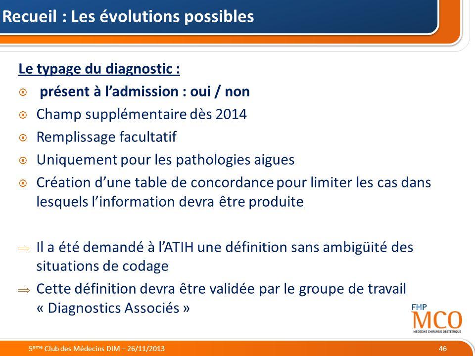21/05/2014 Le typage du diagnostic : présent à ladmission : oui / non Champ supplémentaire dès 2014 Remplissage facultatif Uniquement pour les patholo