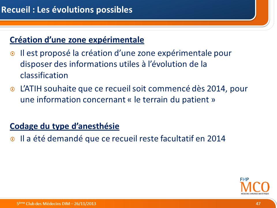 21/05/2014 Recueil : Les évolutions possibles Création dune zone expérimentale Il est proposé la création dune zone expérimentale pour disposer des in