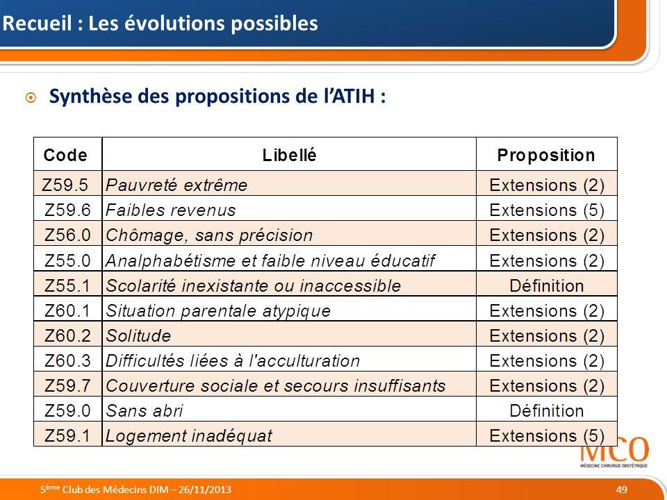 21/05/2014 Recueil : Les évolutions possibles 5 ème Club des Médecins DIM – 26/11/201349 Synthèse des propositions de lATIH :