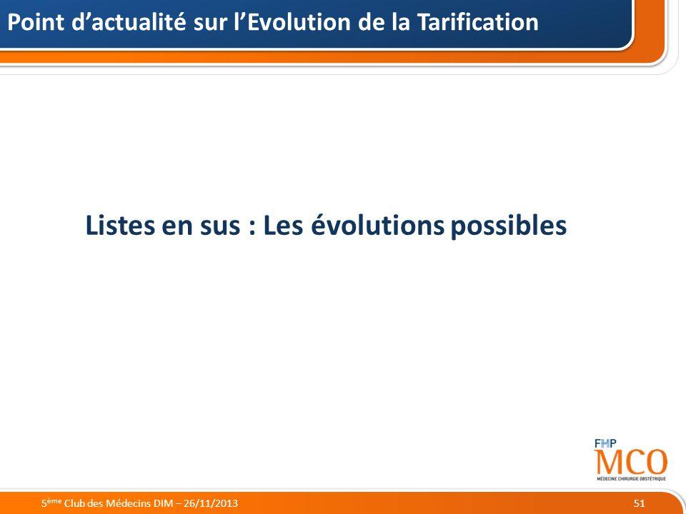21/05/2014 Listes en sus : Les évolutions possibles Point dactualité sur lEvolution de la Tarification 515 ème Club des Médecins DIM – 26/11/2013