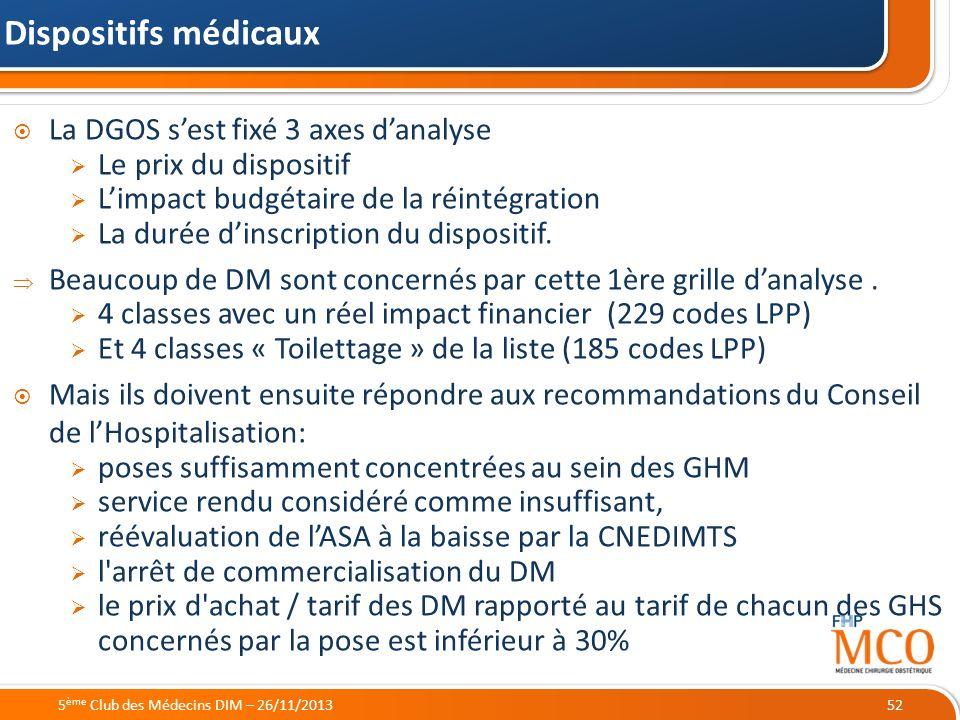 21/05/2014 La DGOS sest fixé 3 axes danalyse Le prix du dispositif Limpact budgétaire de la réintégration La durée dinscription du dispositif. Beaucou