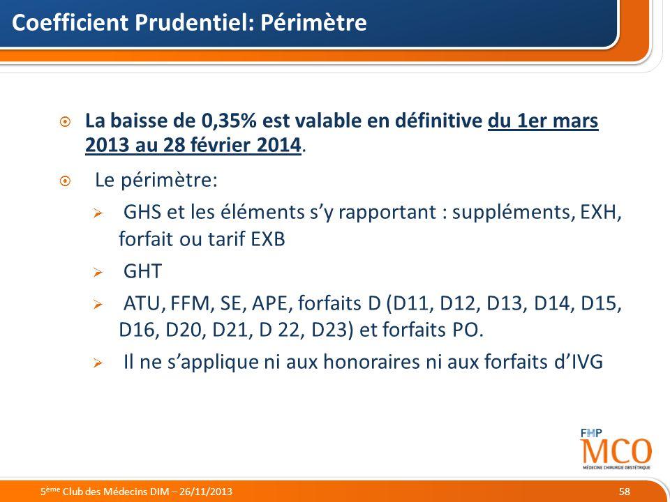21/05/2014 La baisse de 0,35% est valable en définitive du 1er mars 2013 au 28 février 2014. Le périmètre: GHS et les éléments sy rapportant : supplém