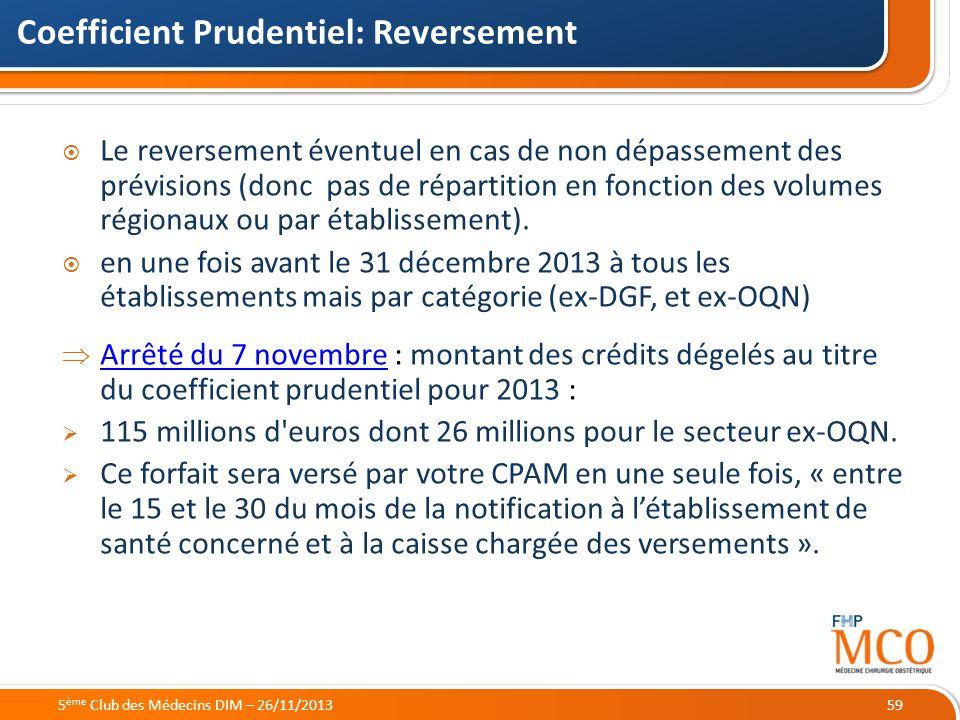 21/05/2014 Le reversement éventuel en cas de non dépassement des prévisions (donc pas de répartition en fonction des volumes régionaux ou par établiss