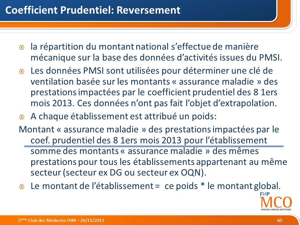 21/05/2014 la répartition du montant national seffectue de manière mécanique sur la base des données dactivités issues du PMSI. Les données PMSI sont