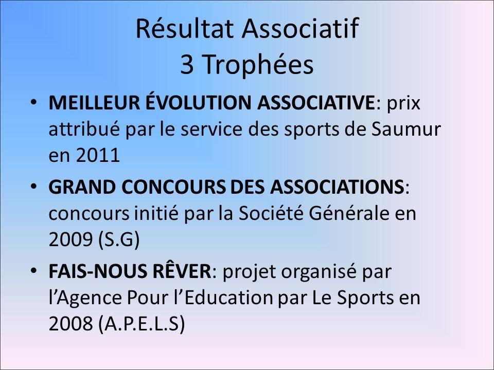 Résultat Associatif 3 Trophées MEILLEUR ÉVOLUTION ASSOCIATIVE: prix attribué par le service des sports de Saumur en 2011 GRAND CONCOURS DES ASSOCIATIO