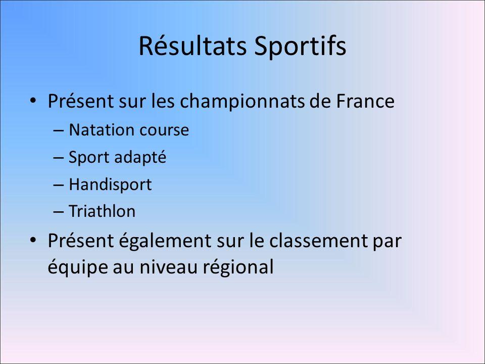 Résultats Sportifs Présent sur les championnats de France – Natation course – Sport adapté – Handisport – Triathlon Présent également sur le classemen