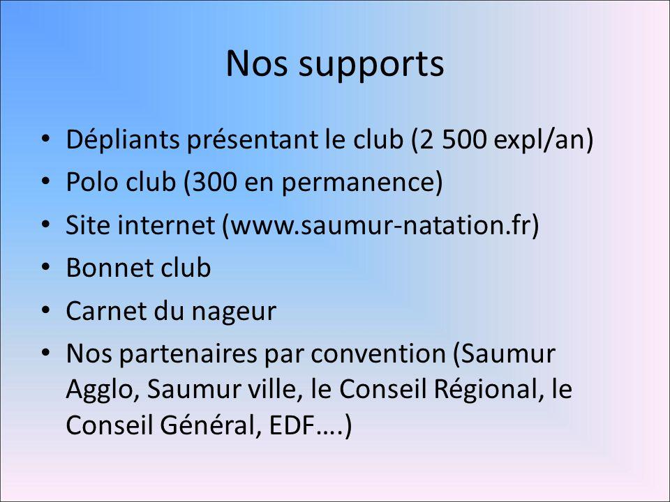 Nos supports Dépliants présentant le club (2 500 expl/an) Polo club (300 en permanence) Site internet (www.saumur-natation.fr) Bonnet club Carnet du n