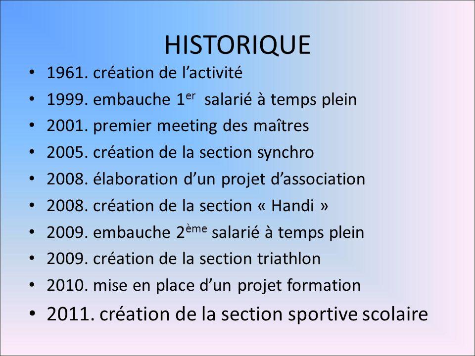 HISTORIQUE 1961. création de lactivité 1999. embauche 1 er salarié à temps plein 2001. premier meeting des maîtres 2005. création de la section synchr