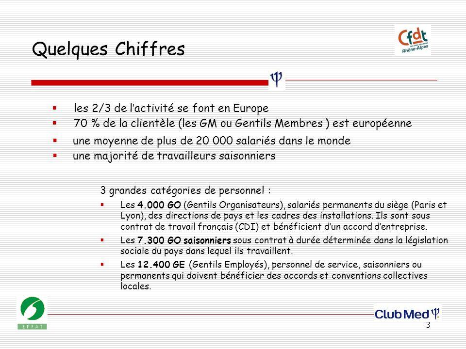 3 Quelques Chiffres les 2/3 de lactivité se font en Europe 70 % de la clientèle (les GM ou Gentils Membres ) est européenne 3 grandes catégories de personnel : Les 4.000 GO (Gentils Organisateurs), salariés permanents du siège (Paris et Lyon), des directions de pays et les cadres des installations.