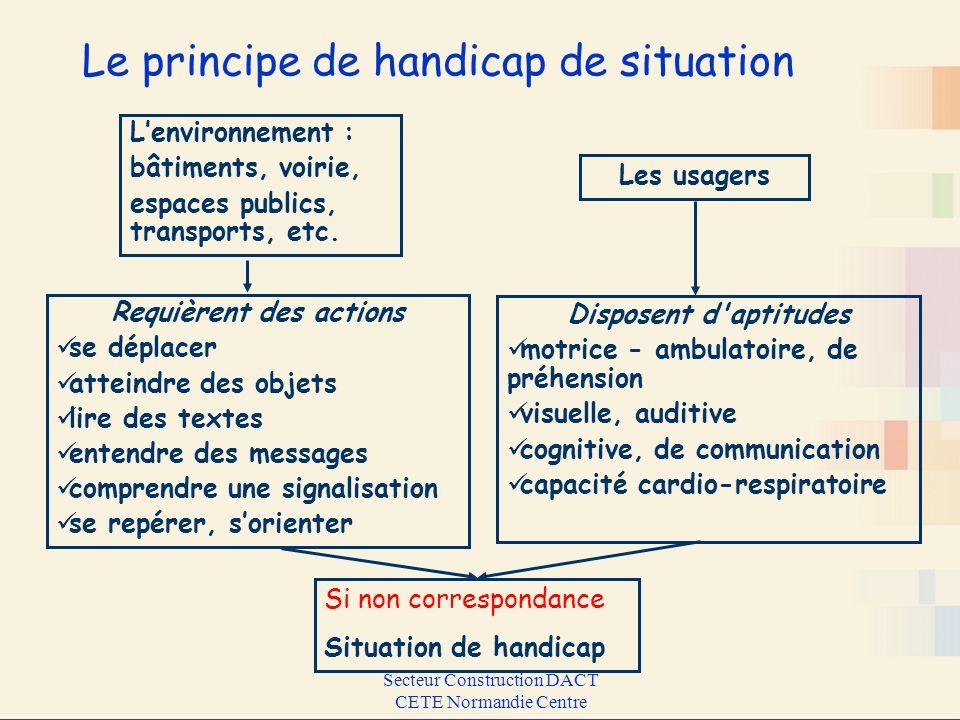 Secteur Construction DACT CETE Normandie Centre Le principe de handicap de situation Requièrent des actions se déplacer atteindre des objets lire des