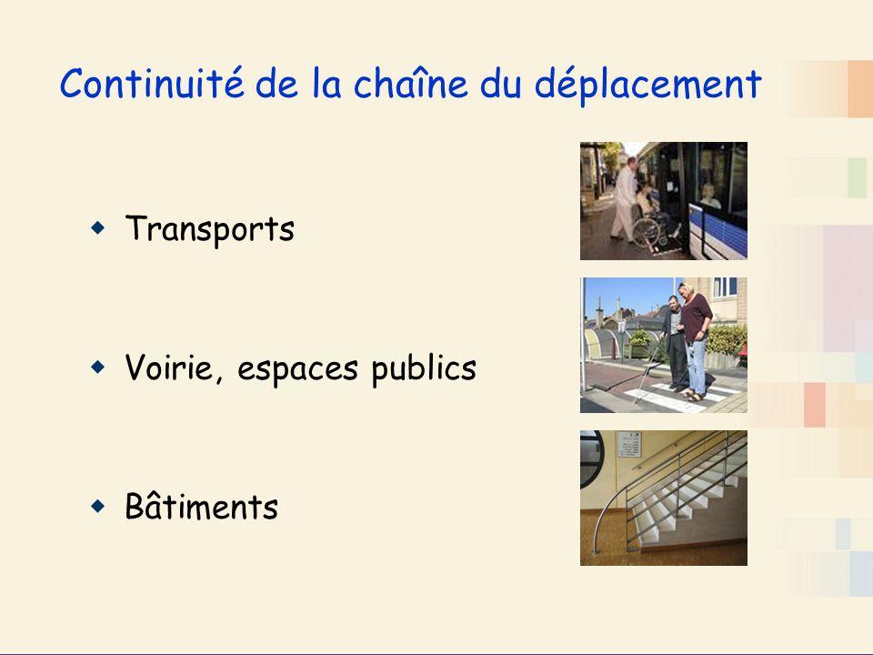 Continuité de la chaîne du déplacement Transports Voirie, espaces publics Bâtiments