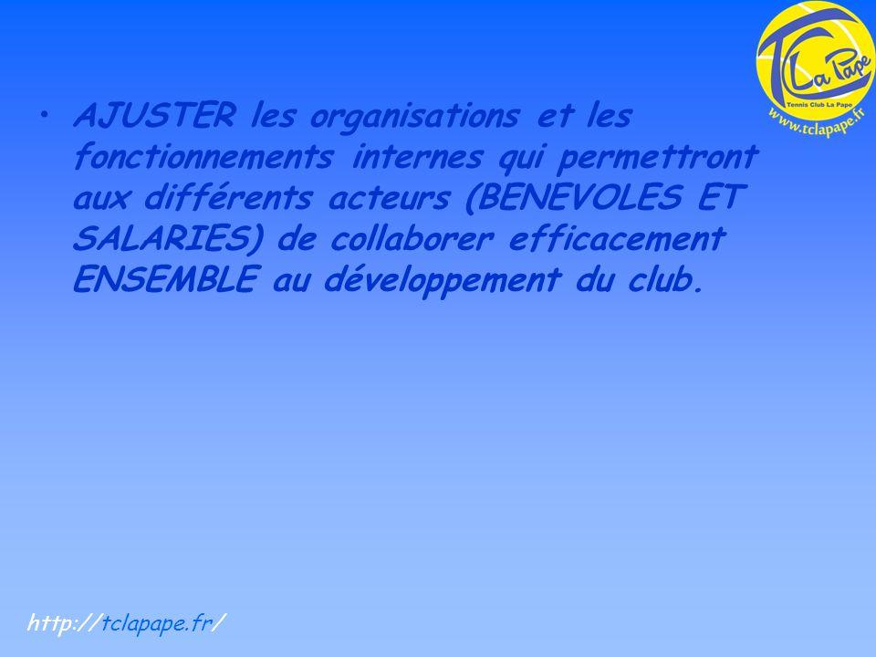 AJUSTER les organisations et les fonctionnements internes qui permettront aux différents acteurs (BENEVOLES ET SALARIES) de collaborer efficacement ENSEMBLE au développement du club.