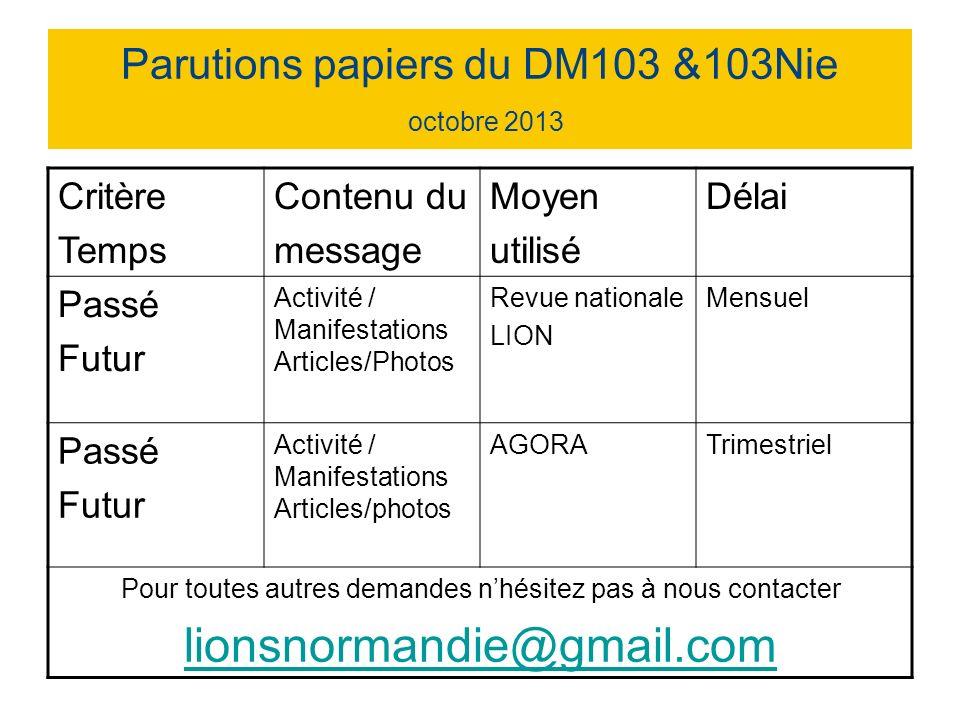 Parutions papiers du DM103 &103Nie octobre 2013 Critère Temps Contenu du message Moyen utilisé Délai Passé Futur Activité / Manifestations Articles/Ph