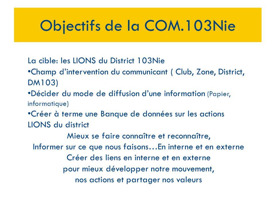 La cible: les LIONS du District 103Nie Champ dintervention du communicant ( Club, Zone, District, DM103) Décider du mode de diffusion dune information