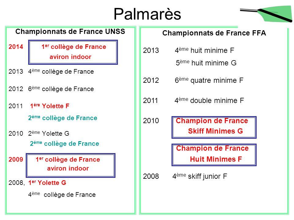 Palmarès Championnats de France UNSS 2014 1 er collège de France aviron indoor 20134 ème collège de France 2012 6 ème collège de France 2011 1 ère Yol