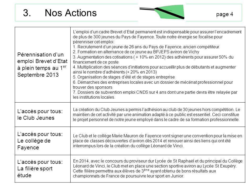 3. Nos Actions page 4 Pérennisation dun emploi Brevet dEtat à plein temps au 1 er Septembre 2013 Lemploi dun cadre Brevet dEtat permanent est indispen