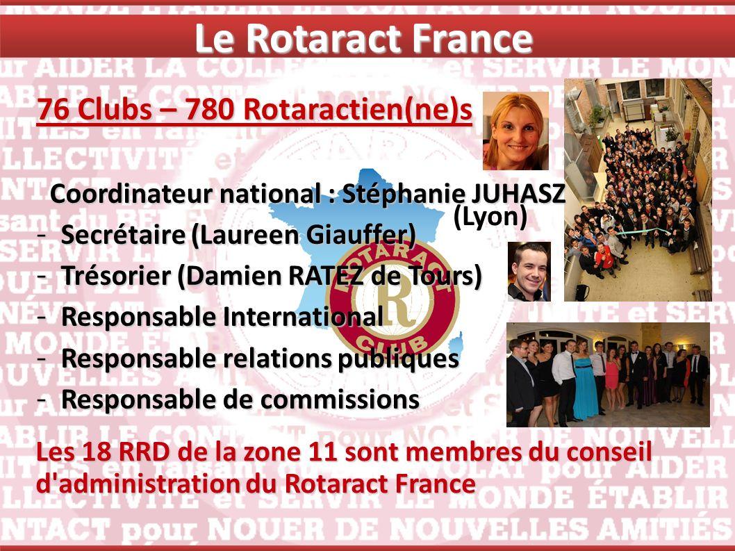 Le Rotaract France 76 Clubs – 780 Rotaractien(ne)s Coordinateur national : Stéphanie JUHASZ Coordinateur national : Stéphanie JUHASZ - Secrétaire (Lau