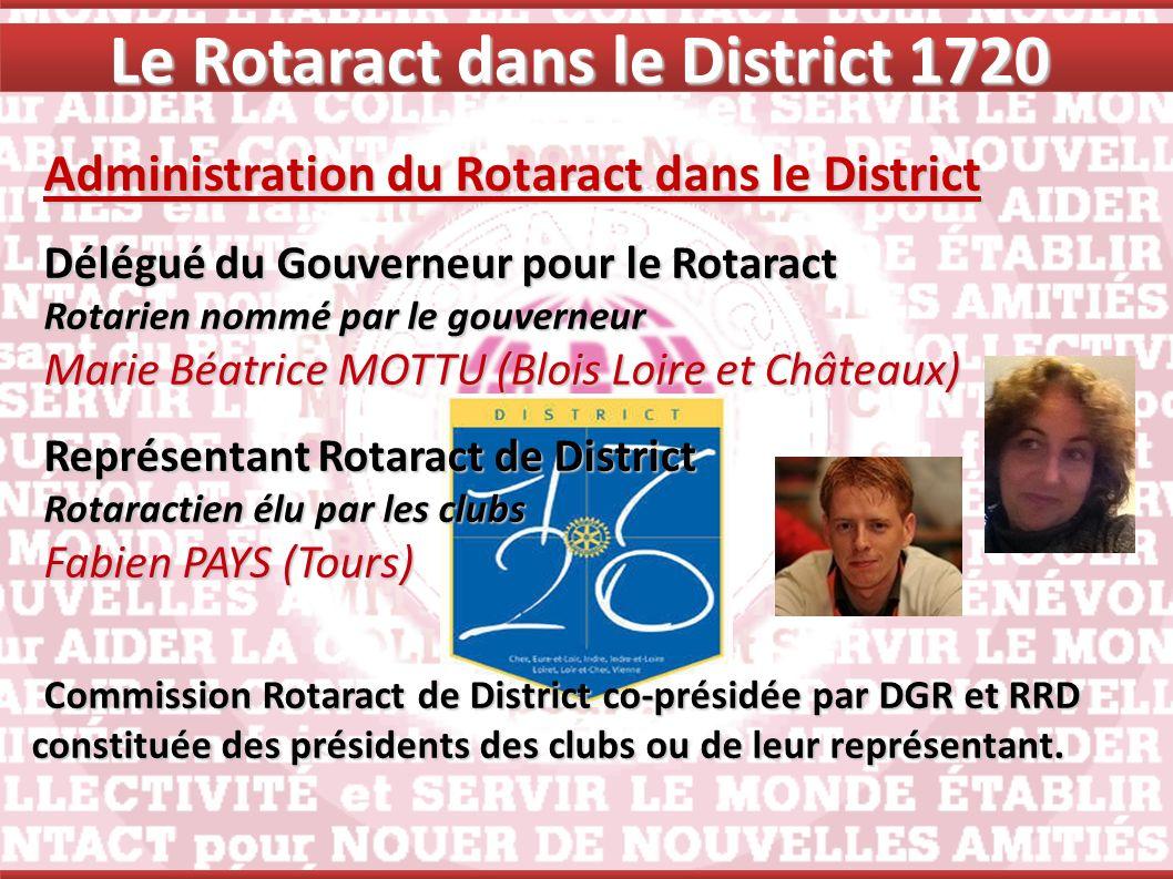 Le Rotaract dans le District 1720 Administration du Rotaract dans le District Délégué du Gouverneur pour le Rotaract Rotarien nommé par le gouverneur