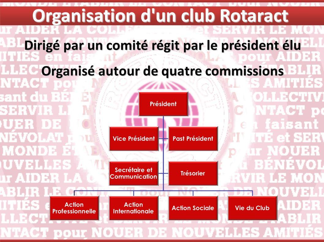 Organisation d'un club Rotaract Dirigé par un comité régit par le président élu Organisé autour de quatre commissions