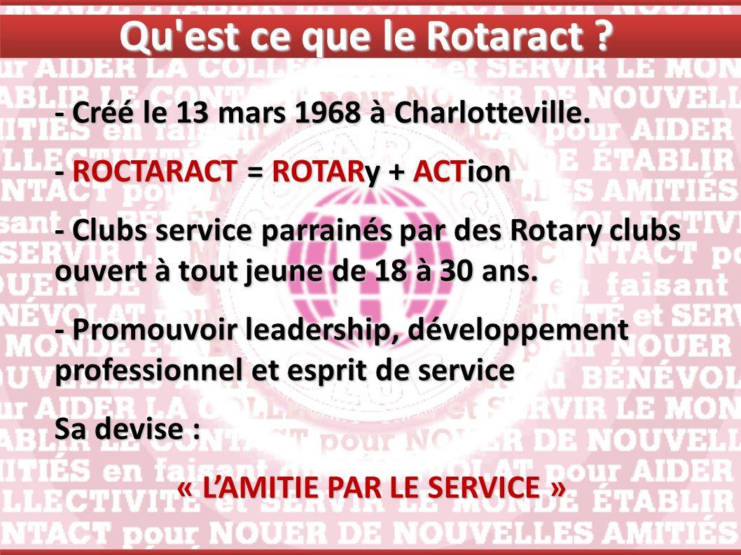 Qu'est ce que le Rotaract ? - Créé le 13 mars 1968 à Charlotteville. - ROCTARACT = ROTARy + ACTion - Clubs service parrainés par des Rotary clubs ouve