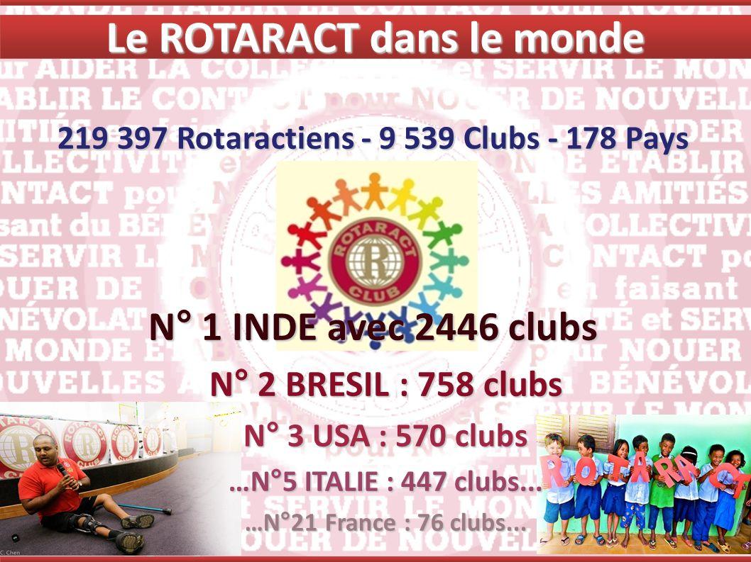 219 397 Rotaractiens - 9 539 Clubs - 178 Pays N° 1 INDE avec 2446 clubs N° 2 BRESIL : 758 clubs N° 3 USA : 570 clubs …N°5 ITALIE : 447 clubs... …N°21