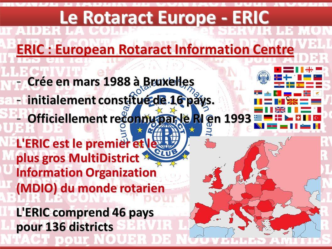 ERIC : European Rotaract Information Centre - Crée en mars 1988 à Bruxelles - initialement constitué de 16 pays. - Officiellement reconnu par le RI en