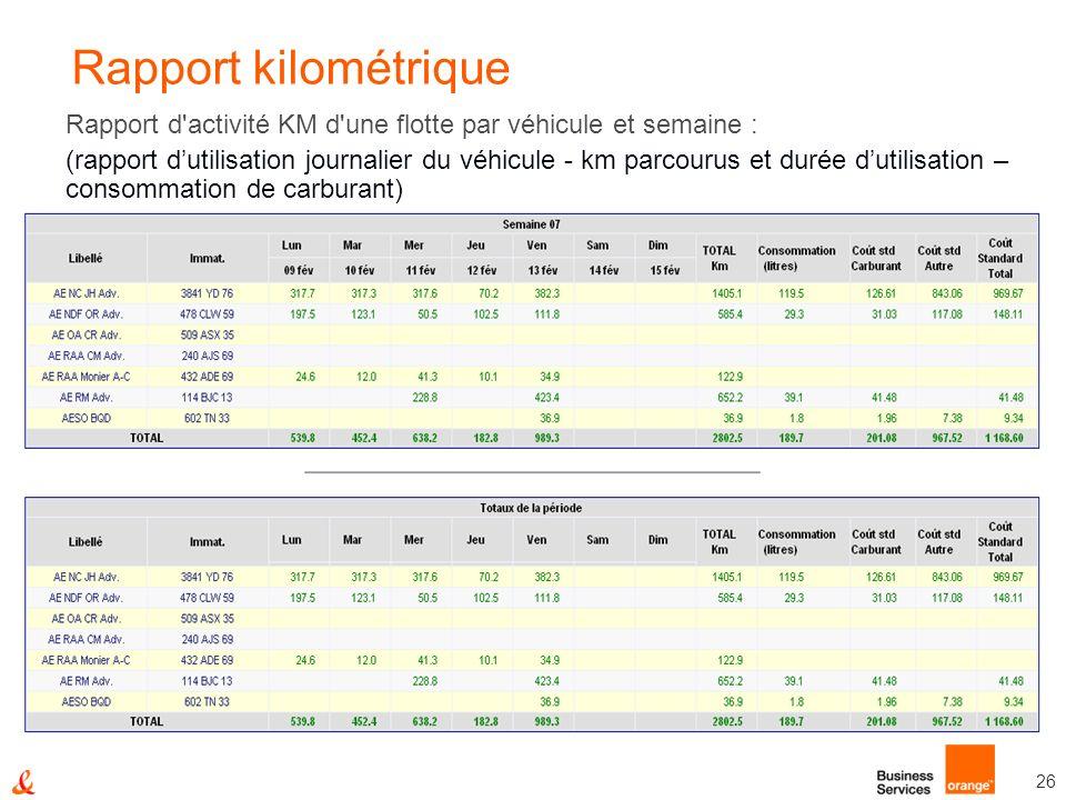 26 Rapport kilométrique Rapport d'activité KM d'une flotte par véhicule et semaine : (rapport dutilisation journalier du véhicule - km parcourus et du