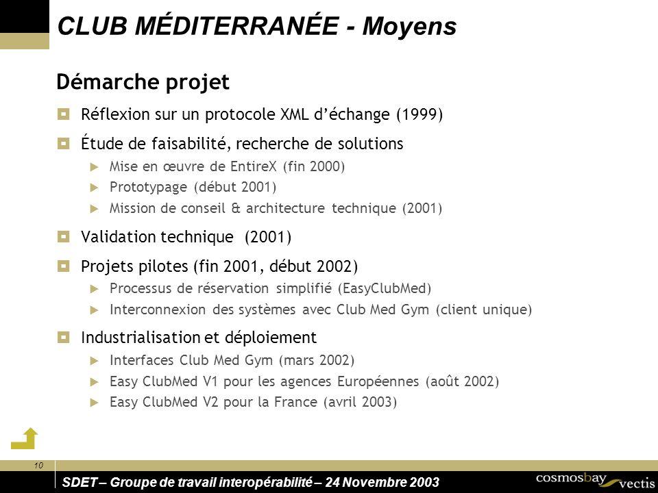 SDET – Groupe de travail interopérabilité – 24 Novembre 2003 10 CLUB MÉDITERRANÉE - Moyens Démarche projet Réflexion sur un protocole XML déchange (1999) Étude de faisabilité, recherche de solutions Mise en œuvre de EntireX (fin 2000) Prototypage (début 2001) Mission de conseil & architecture technique (2001) Validation technique (2001) Projets pilotes (fin 2001, début 2002) Processus de réservation simplifié (EasyClubMed) Interconnexion des systèmes avec Club Med Gym (client unique) Industrialisation et déploiement Interfaces Club Med Gym (mars 2002) Easy ClubMed V1 pour les agences Européennes (août 2002) Easy ClubMed V2 pour la France (avril 2003)