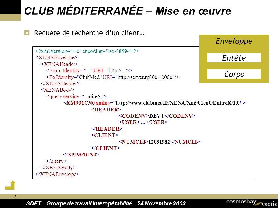 SDET – Groupe de travail interopérabilité – 24 Novembre 2003 17 CLUB MÉDITERRANÉE – Mise en œuvre Requête de recherche dun client… … DEVT...