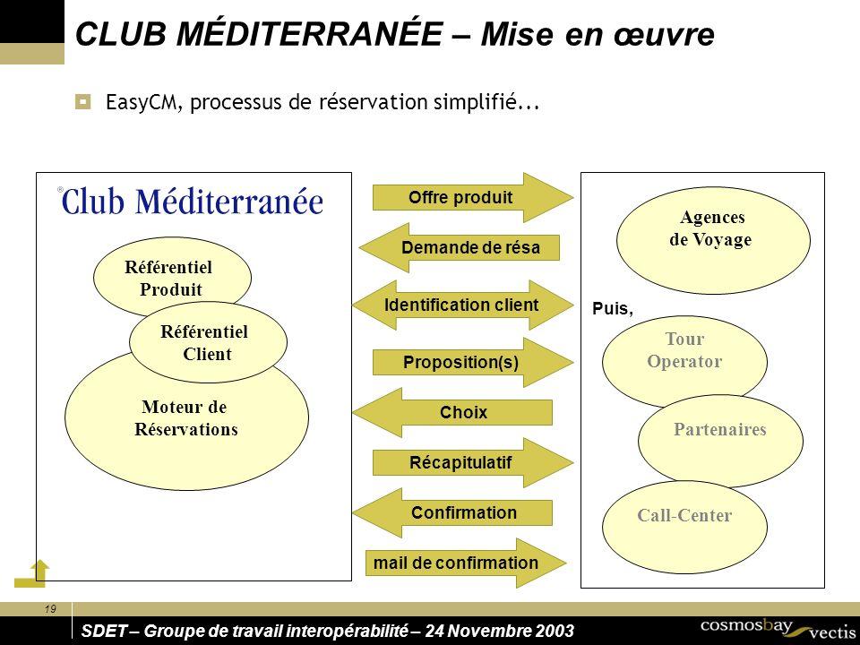 SDET – Groupe de travail interopérabilité – 24 Novembre 2003 19 CLUB MÉDITERRANÉE – Mise en œuvre EasyCM, processus de réservation simplifié...