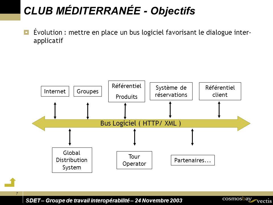 SDET – Groupe de travail interopérabilité – 24 Novembre 2003 7 CLUB MÉDITERRANÉE - Objectifs Évolution : mettre en place un bus logiciel favorisant le dialogue inter- applicatif Bus Logiciel ( HTTP/ XML ) InternetGroupes Référentiel Produits Partenaires...