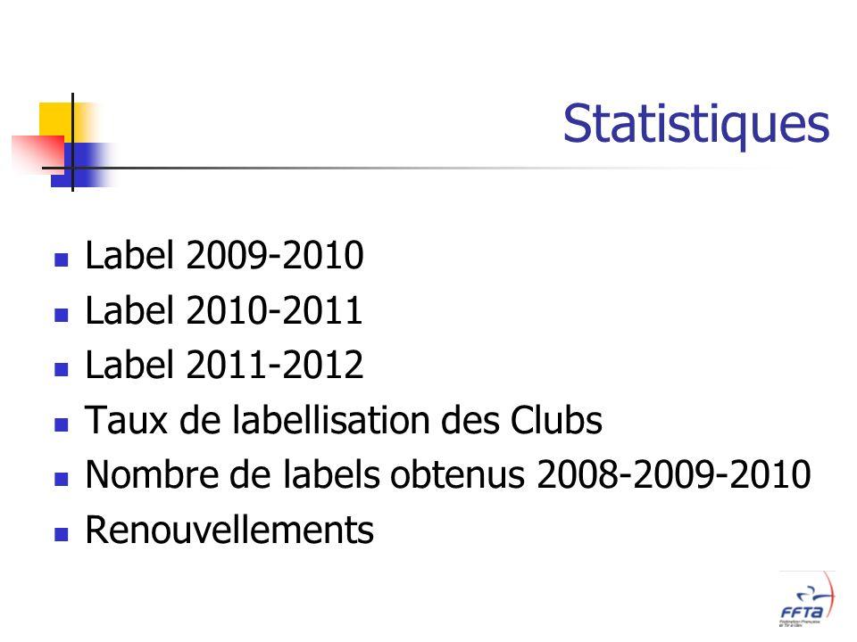 Statistiques Label 2009-2010 Label 2010-2011 Label 2011-2012 Taux de labellisation des Clubs Nombre de labels obtenus 2008-2009-2010 Renouvellements