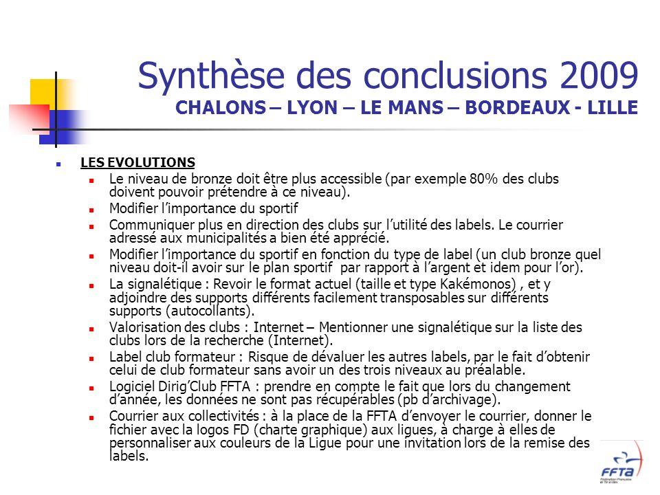 Synthèse des conclusions 2009 CHALONS – LYON – LE MANS – BORDEAUX - LILLE LES EVOLUTIONS Le niveau de bronze doit être plus accessible (par exemple 80% des clubs doivent pouvoir prétendre à ce niveau).