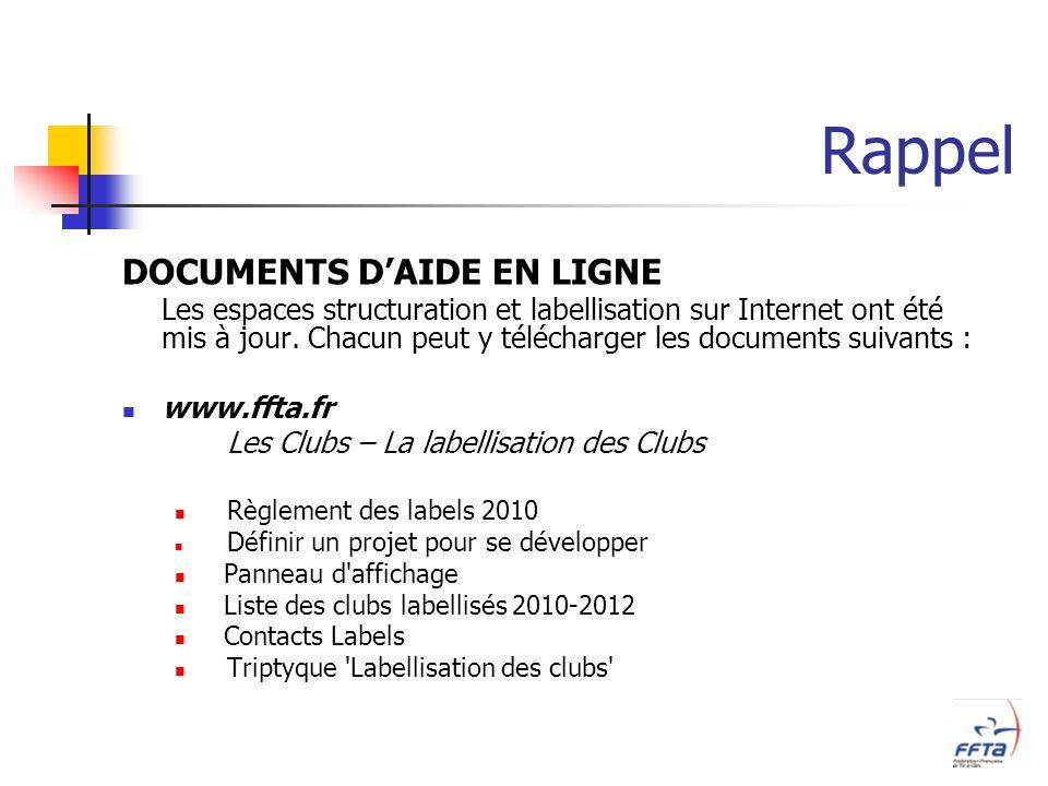 Rappel DOCUMENTS DAIDE EN LIGNE Les espaces structuration et labellisation sur Internet ont été mis à jour.