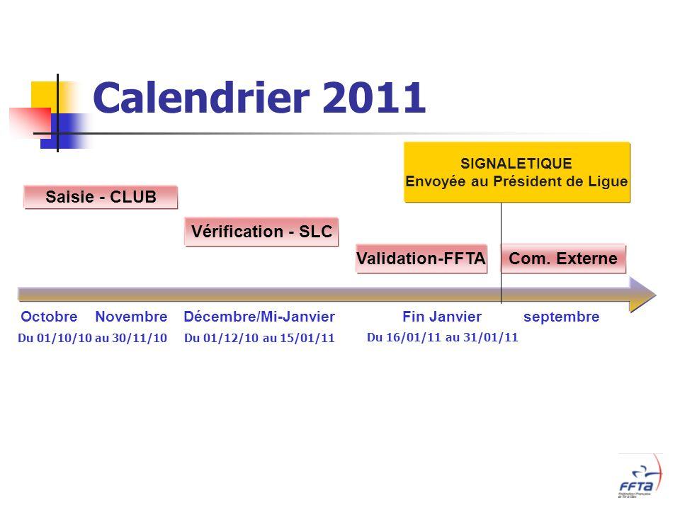 Calendrier 2011 Octobre Du 01/10/10 Novembre au 30/11/10 Décembre/Mi-Janvier Du 01/12/10 au 15/01/11 Fin Janvier Du 16/01/11 au 31/01/11 septembre Vérification - SLC Com.