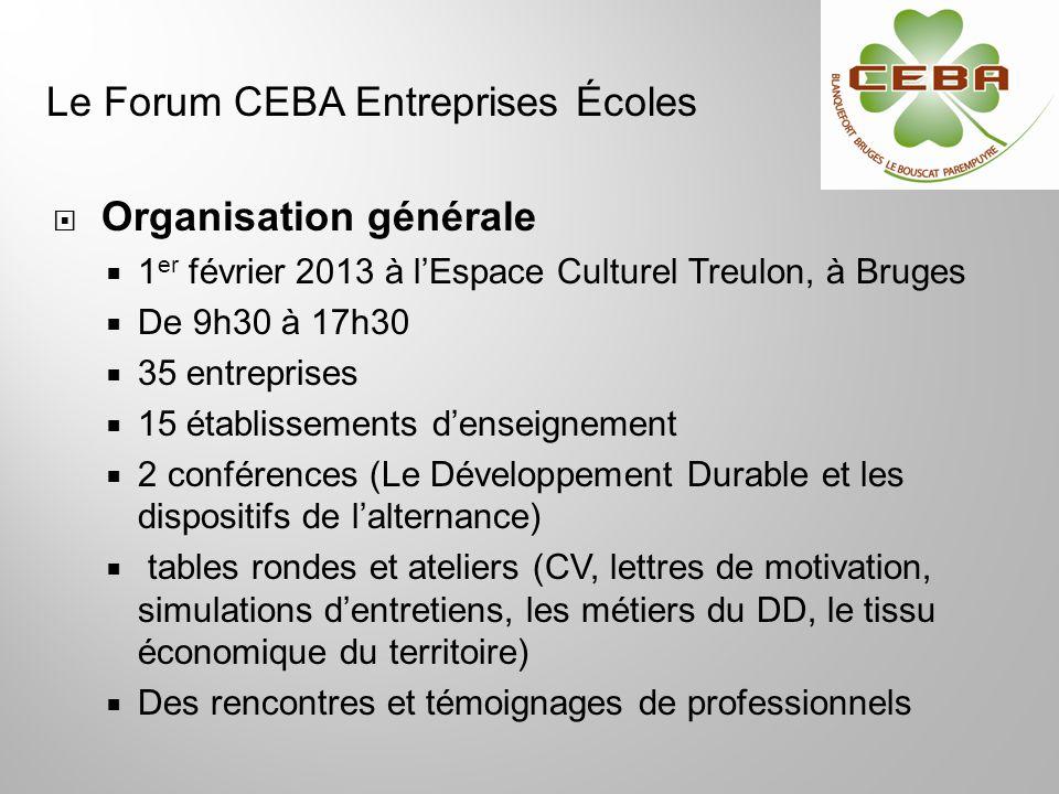 Organisation générale 1 er février 2013 à lEspace Culturel Treulon, à Bruges De 9h30 à 17h30 35 entreprises 15 établissements denseignement 2 conféren