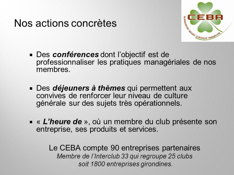 Des conférences dont lobjectif est de professionnaliser les pratiques managériales de nos membres. Des déjeuners à thèmes qui permettent aux convives