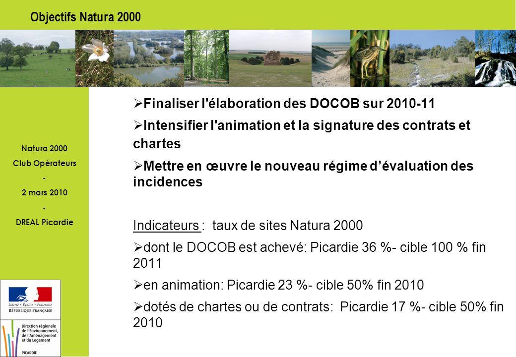 Natura 2000 Club Opérateurs - 2 mars 2010 - DREAL Picardie Crédits Natura 2000 Crédits engagés en Picardie en 2009 : - Elaboration des DOCOB (Etat, FEDER) : 580 000 - Animation (Etat, FEADER) : 132 000 - Contrats (Etat, FEADER) : 640 000