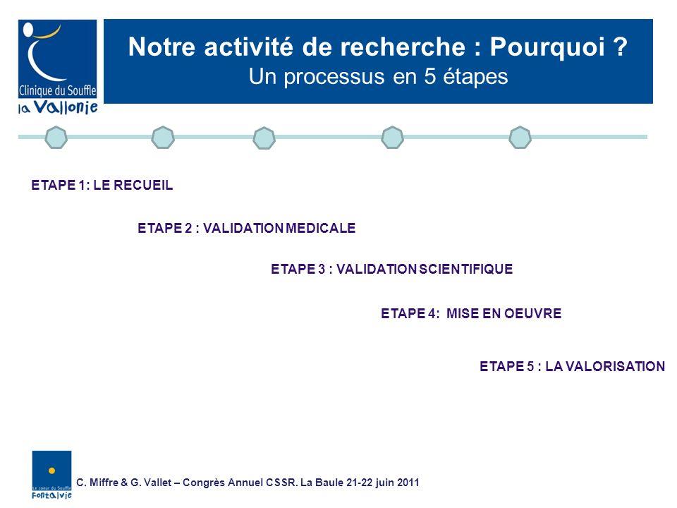 Notre activité de recherche : Pourquoi ? Un processus en 5 étapes ETAPE 2 : VALIDATION MEDICALE ETAPE 3 : VALIDATION SCIENTIFIQUE ETAPE 4: MISE EN OEU