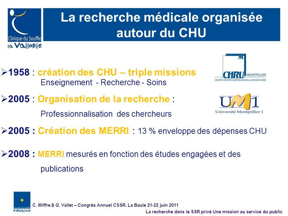 La recherche médicale organisée autour du CHU 1958 : création des CHU – triple missions Enseignement - Recherche - Soins 2005 : Organisation de la rec