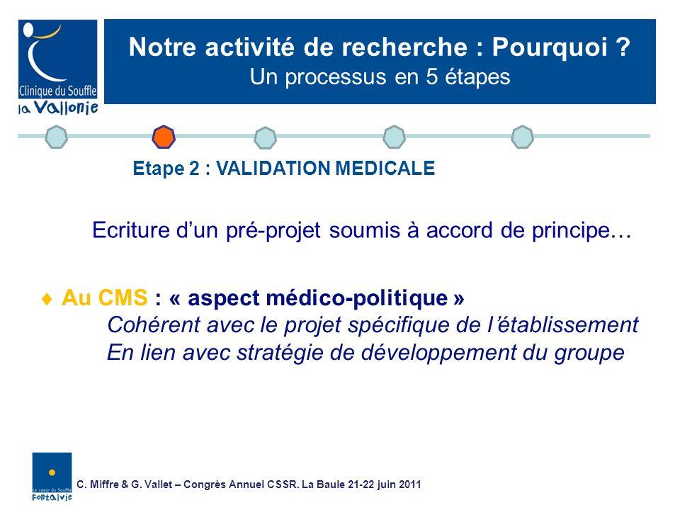 Etape 2 : VALIDATION MEDICALE Au CMS : « aspect médico-politique » Cohérent avec le projet spécifique de létablissement En lien avec stratégie de déve