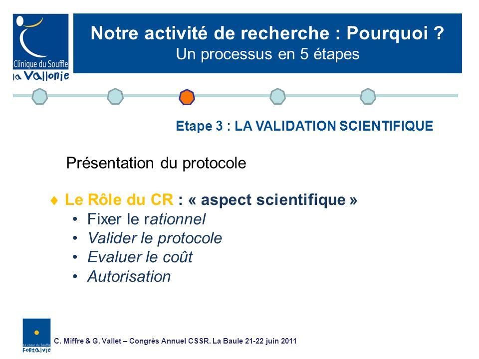 Etape 3 : LA VALIDATION SCIENTIFIQUE Le Rôle du CR : « aspect scientifique » Fixer le rationnel Valider le protocole Evaluer le coût Autorisation Prés