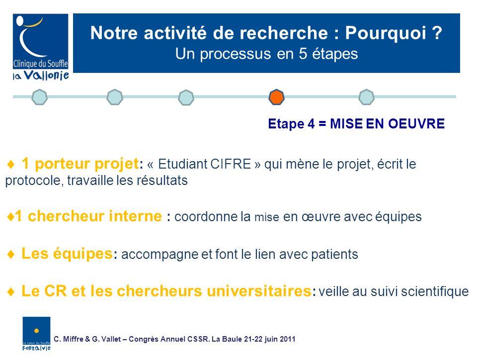 1 porteur projet : « Etudiant CIFRE » qui mène le projet, écrit le protocole, travaille les résultats 1 chercheur interne : coordonne la mise en œuvre