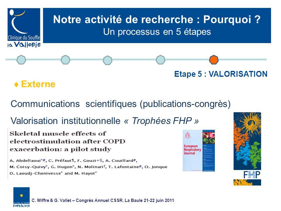 Communications scientifiques (publications-congrès) Valorisation institutionnelle « Trophées FHP » Etape 5 : VALORISATION C. Miffre & G. Vallet – Cong